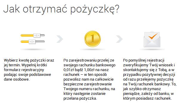 net-credit-strona2